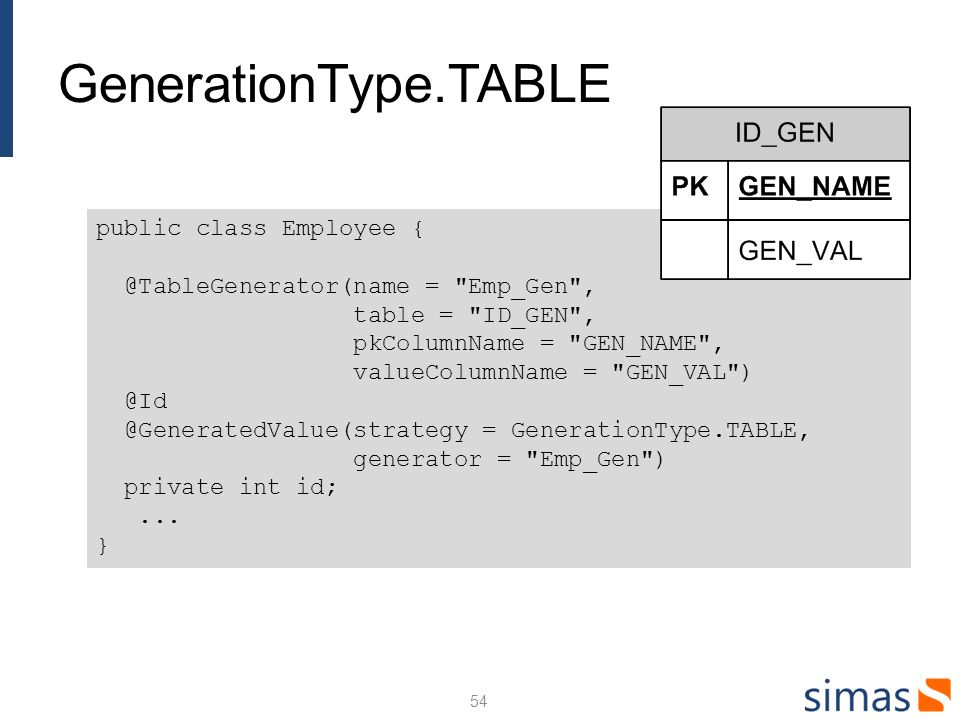 GenerationType.TABLE