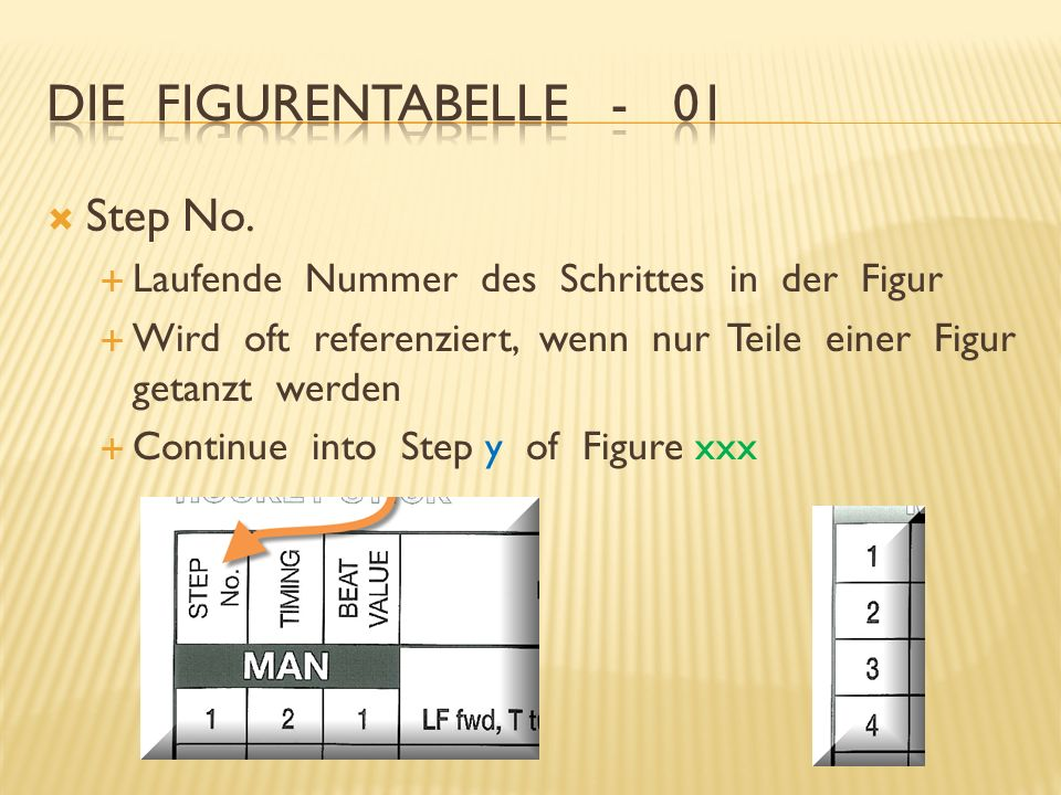 Die Figurentabelle - 01 Step No.