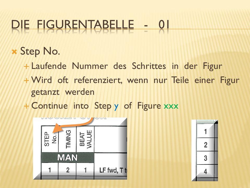 Die Figurentabelle - 01 Step No.