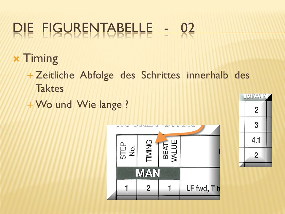 Die Figurentabelle - 02 Timing