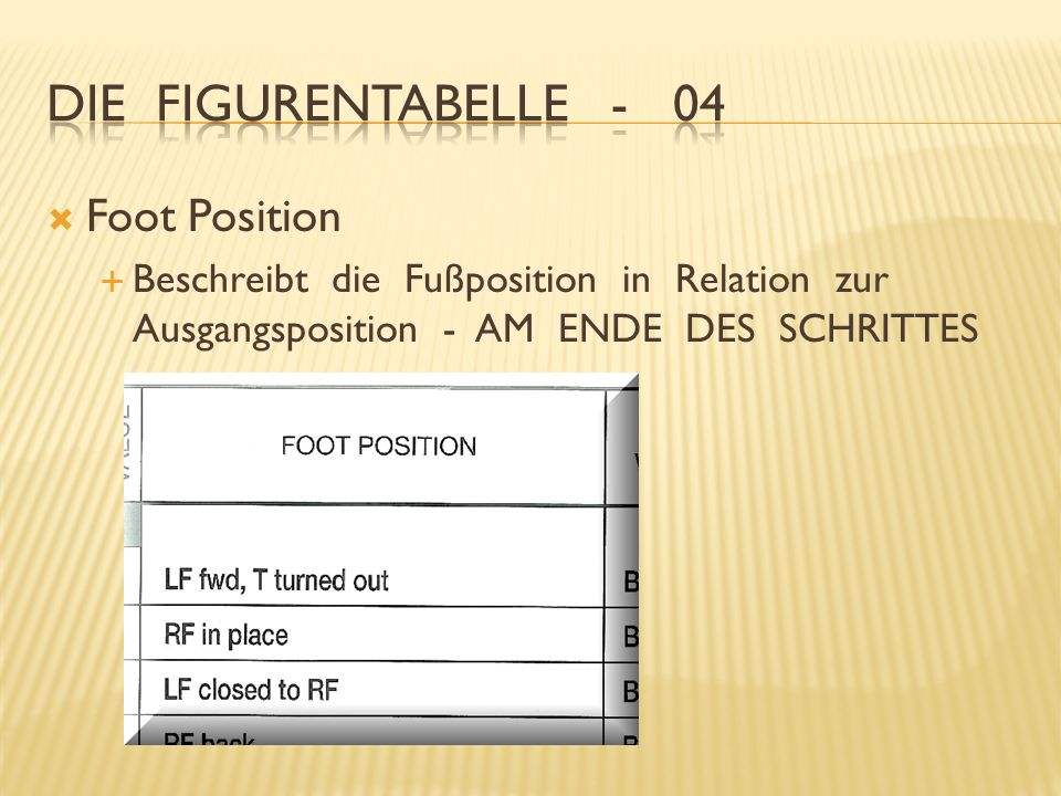 Die Figurentabelle - 04 Foot Position