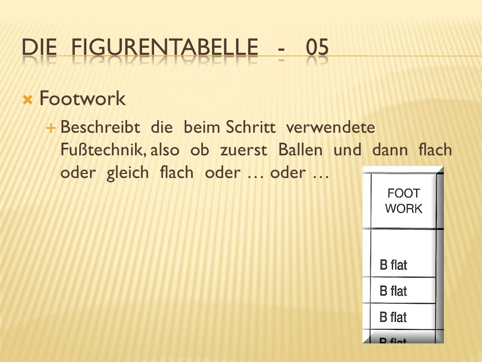 Die Figurentabelle - 05 Footwork