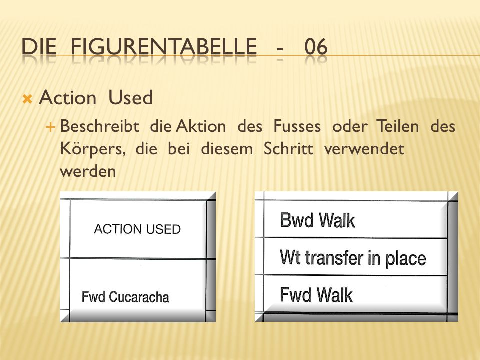 Die Figurentabelle - 06 Action Used