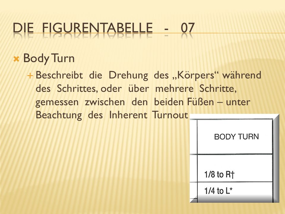 Die Figurentabelle - 07 Body Turn