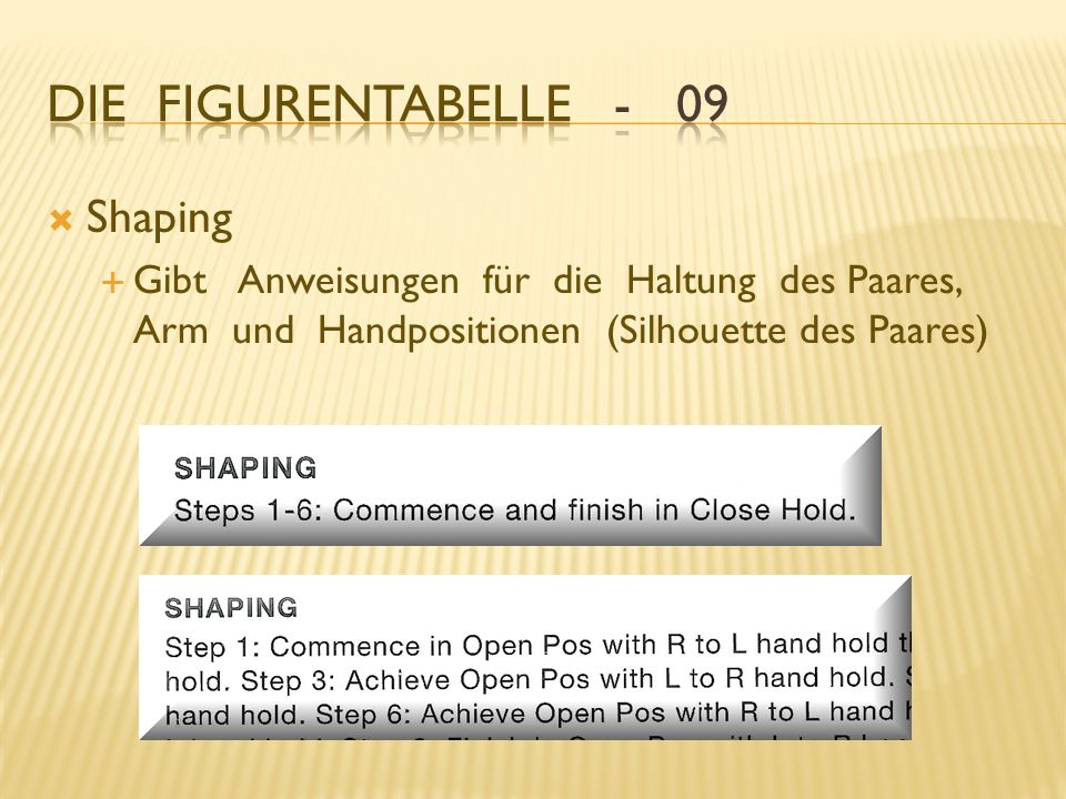Die Figurentabelle - 09 Shaping
