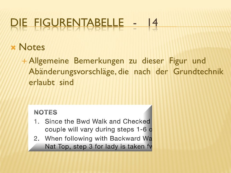 Die Figurentabelle - 14 Notes