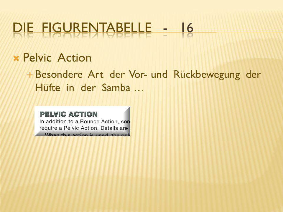 Die Figurentabelle - 16 Pelvic Action