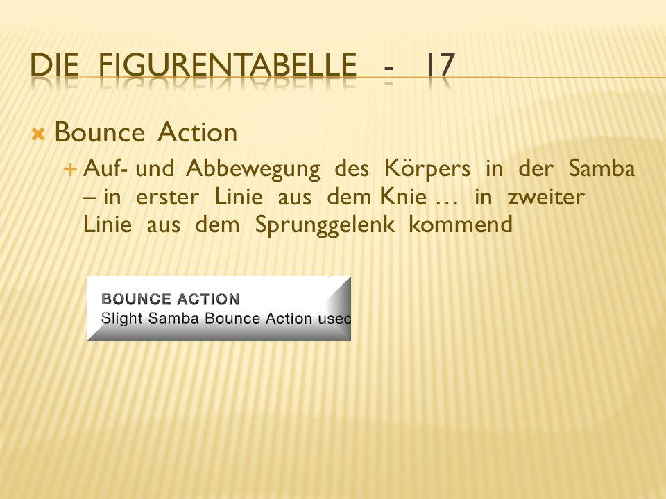 Die Figurentabelle - 17 Bounce Action