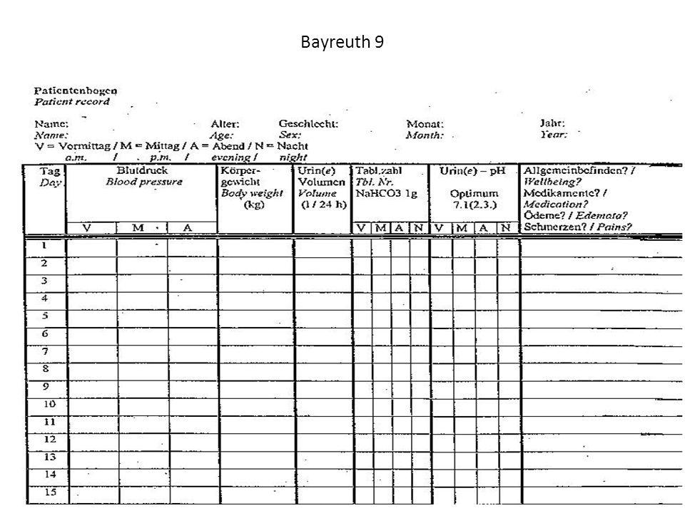 Bayreuth 9 Zur Ärztlichen und zur Selbstkontrolle dienten diese Patienten-Bögen.