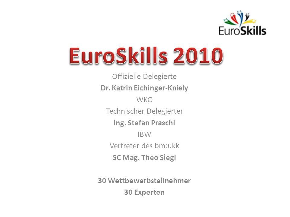 Dr. Katrin Eichinger-Kniely 30 Wettbewerbsteilnehmer