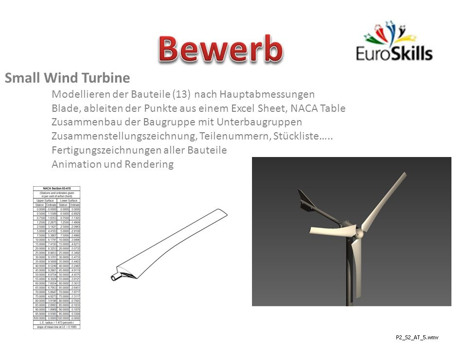 Bewerb Small Wind Turbine