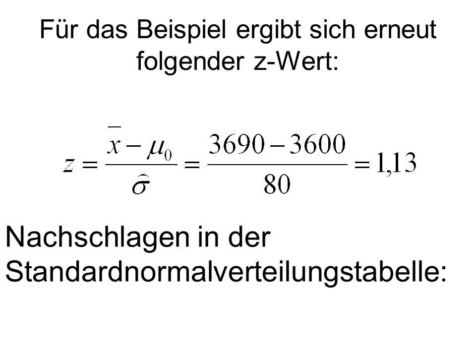 Für das Beispiel ergibt sich erneut folgender z-Wert:
