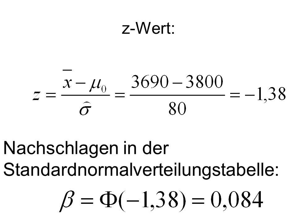 Nachschlagen in der Standardnormalverteilungstabelle: