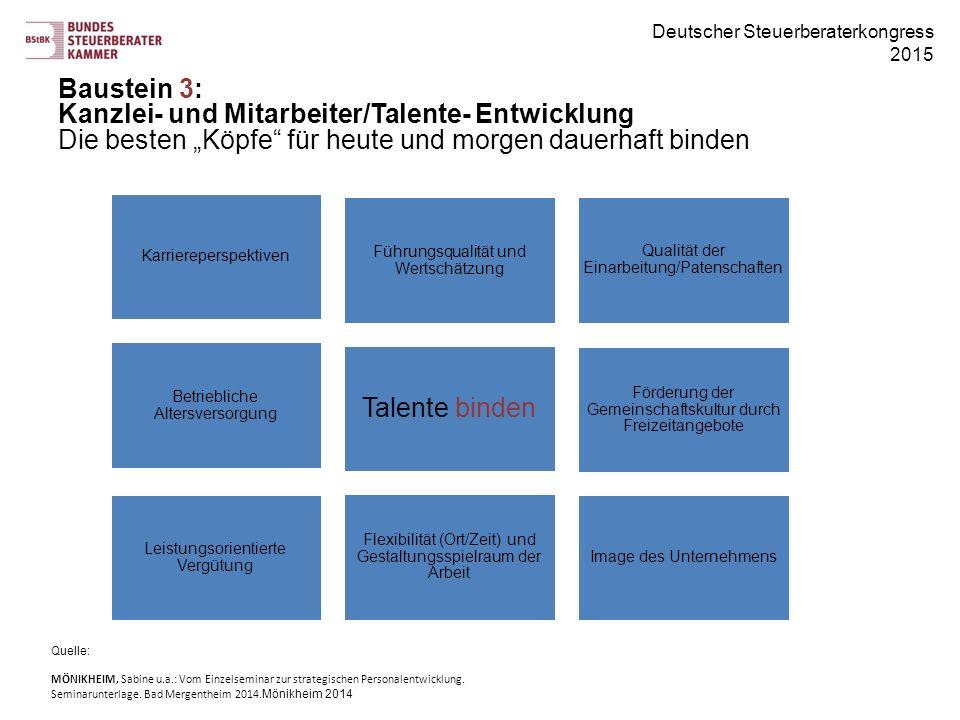 """Baustein 3: Kanzlei- und Mitarbeiter/Talente- Entwicklung Die besten """"Köpfe für heute und morgen dauerhaft binden"""