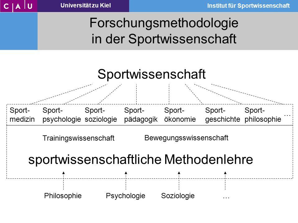 Forschungsmethodologie in der Sportwissenschaft