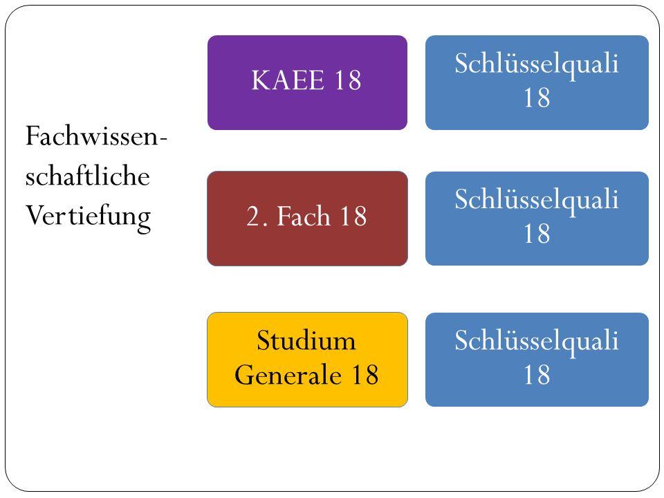 KAEE 18 Schlüsselquali 18. Fachwissen-schaftliche. Vertiefung. 2. Fach 18. Schlüsselquali 18. Studium Generale 18.