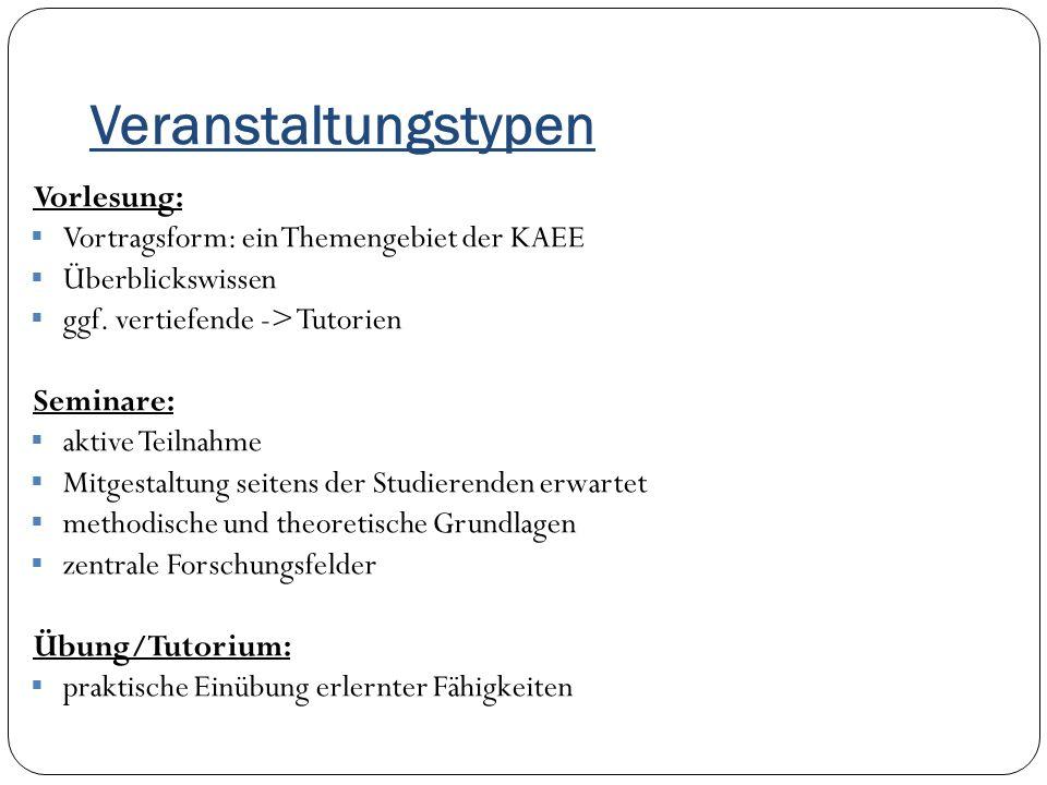 Veranstaltungstypen Vorlesung: Vortragsform: ein Themengebiet der KAEE