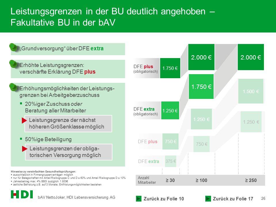 Leistungsgrenzen in der BU deutlich angehoben – Fakultative BU in der bAV