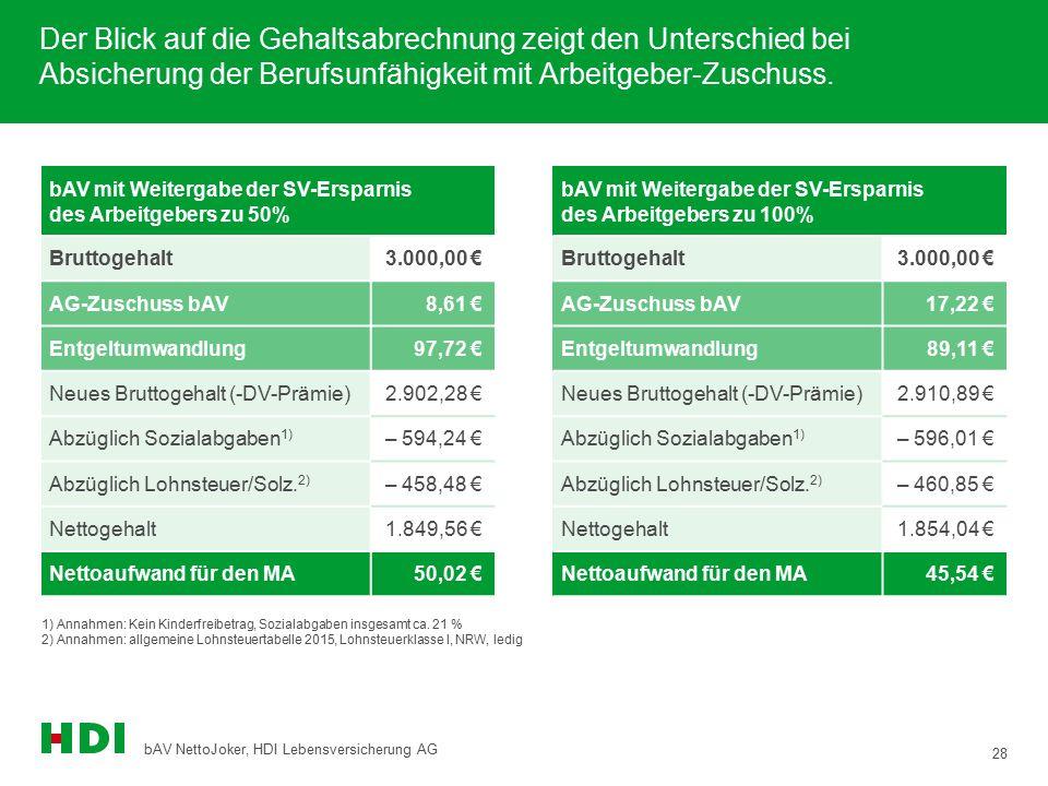 Der Blick auf die Gehaltsabrechnung zeigt den Unterschied bei Absicherung der Berufsunfähigkeit mit Arbeitgeber-Zuschuss.