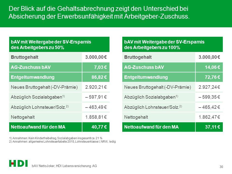 Der Blick auf die Gehaltsabrechnung zeigt den Unterschied bei Absicherung der Erwerbsunfähigkeit mit Arbeitgeber-Zuschuss.