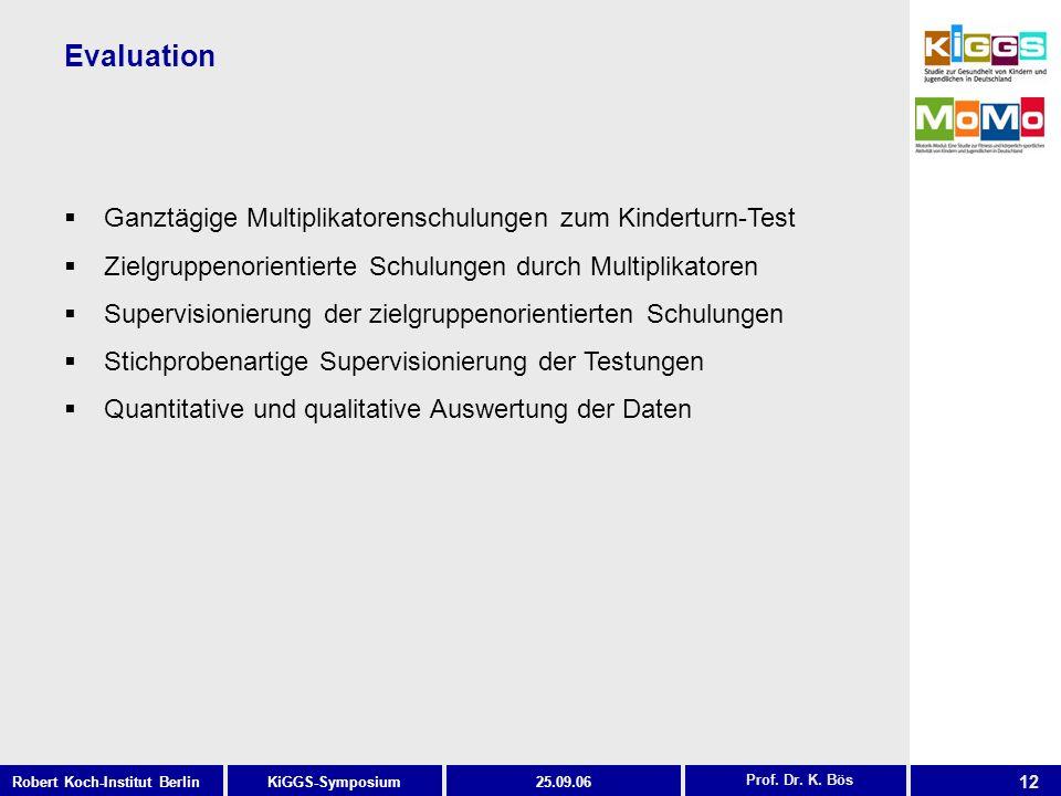 Evaluation Ganztägige Multiplikatorenschulungen zum Kinderturn-Test