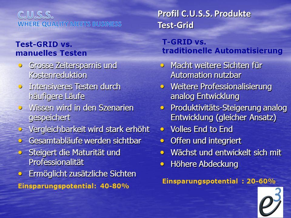 Profil C.U.S.S. Produkte Test-Grid