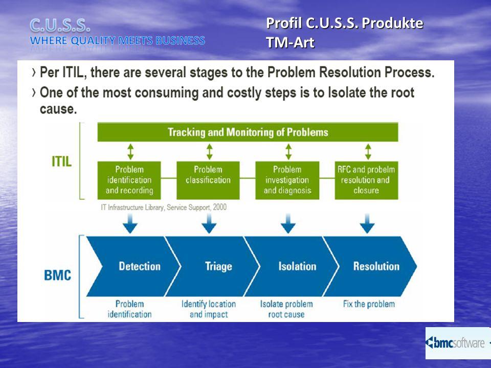 Profil C.U.S.S. Produkte TM-Art 5