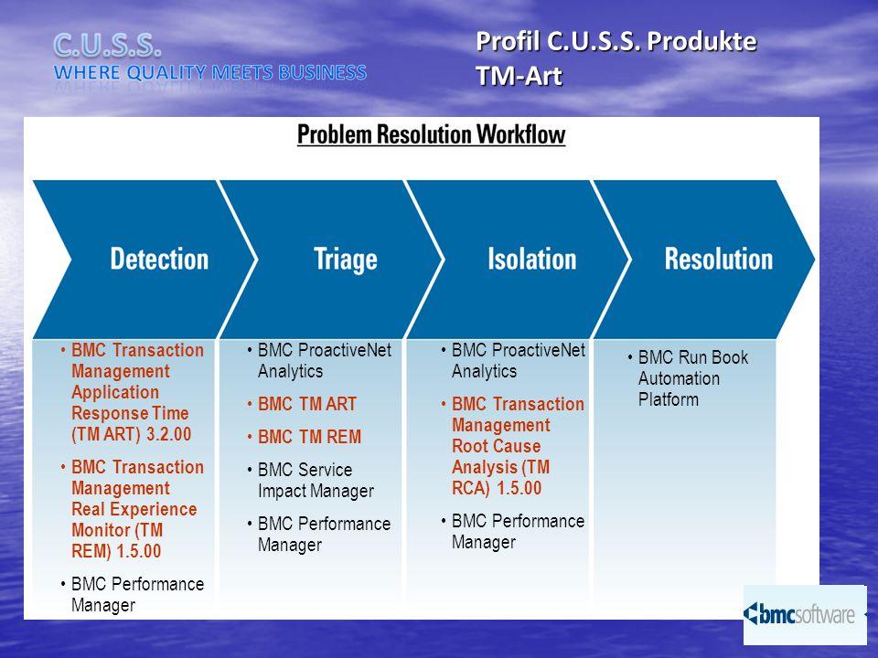 Profil C.U.S.S. Produkte TM-Art