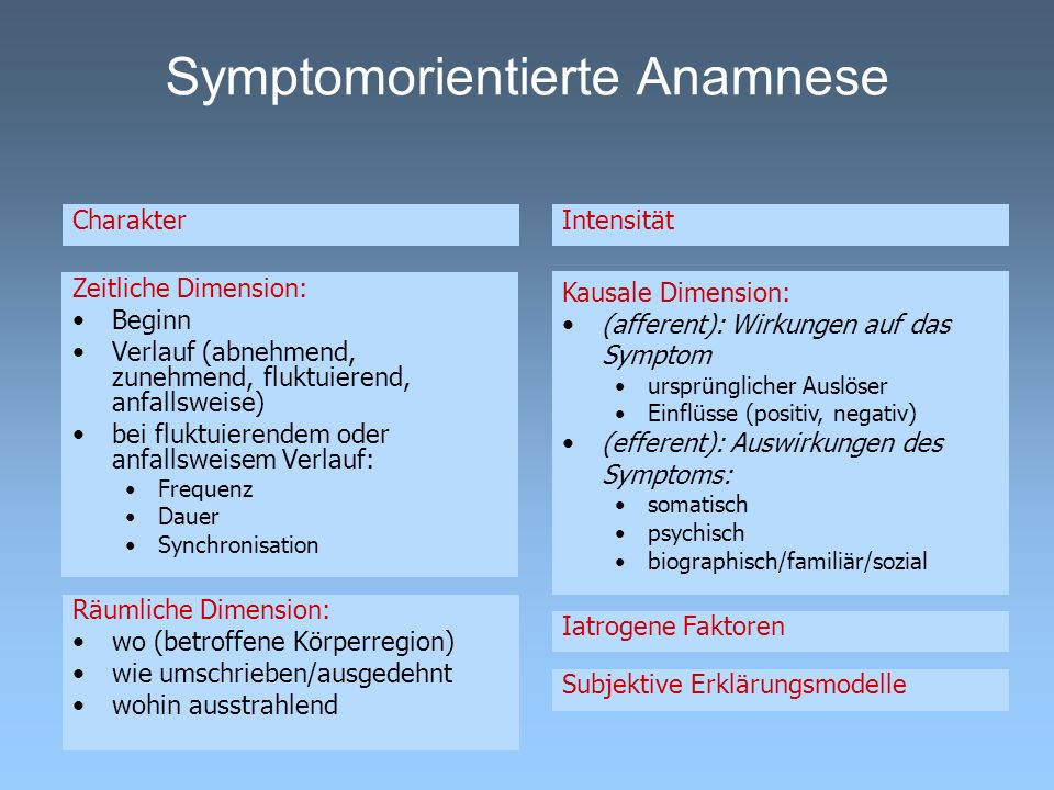 Symptomorientierte Anamnese