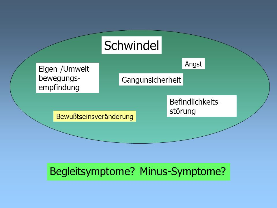 Schwindel Begleitsymptome Minus-Symptome