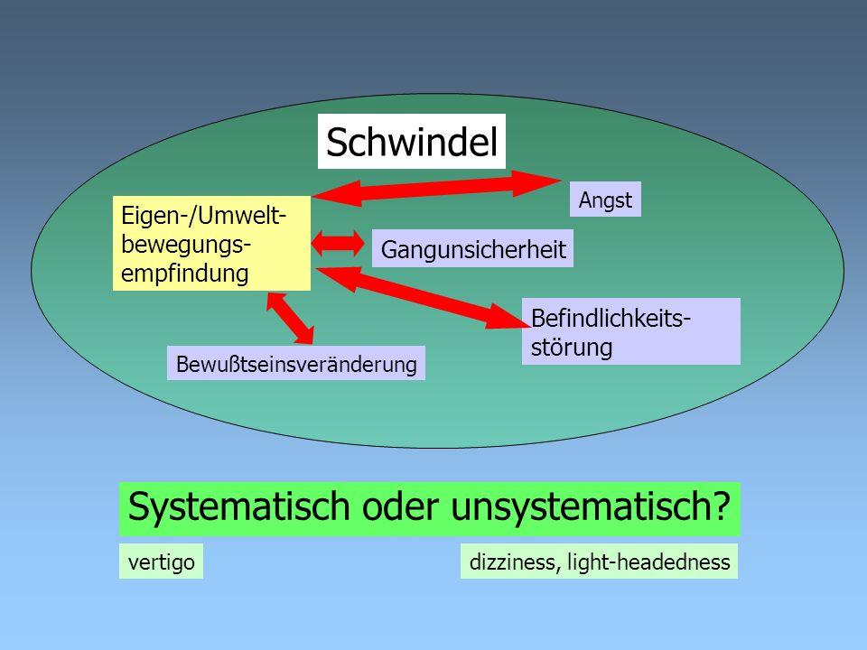 Systematisch oder unsystematisch
