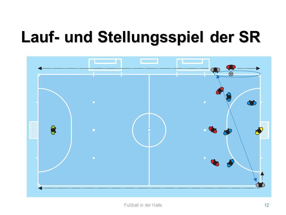 Lauf- und Stellungsspiel der SR