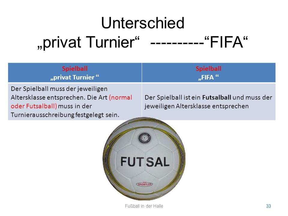 "Unterschied ""privat Turnier ---------- FIFA"