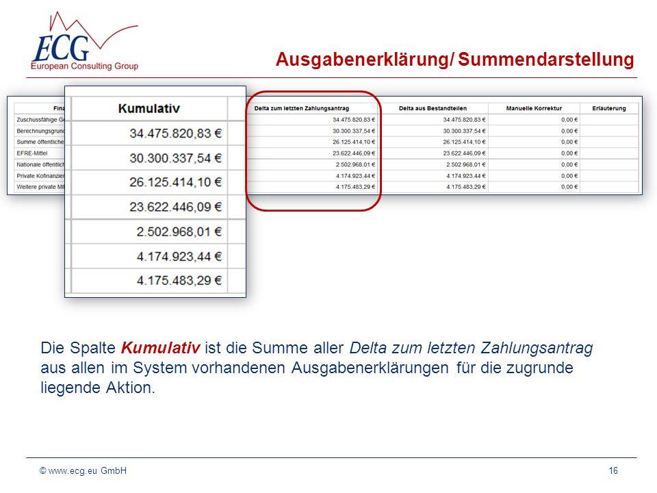 Ausgabenerklärung/ Summendarstellung