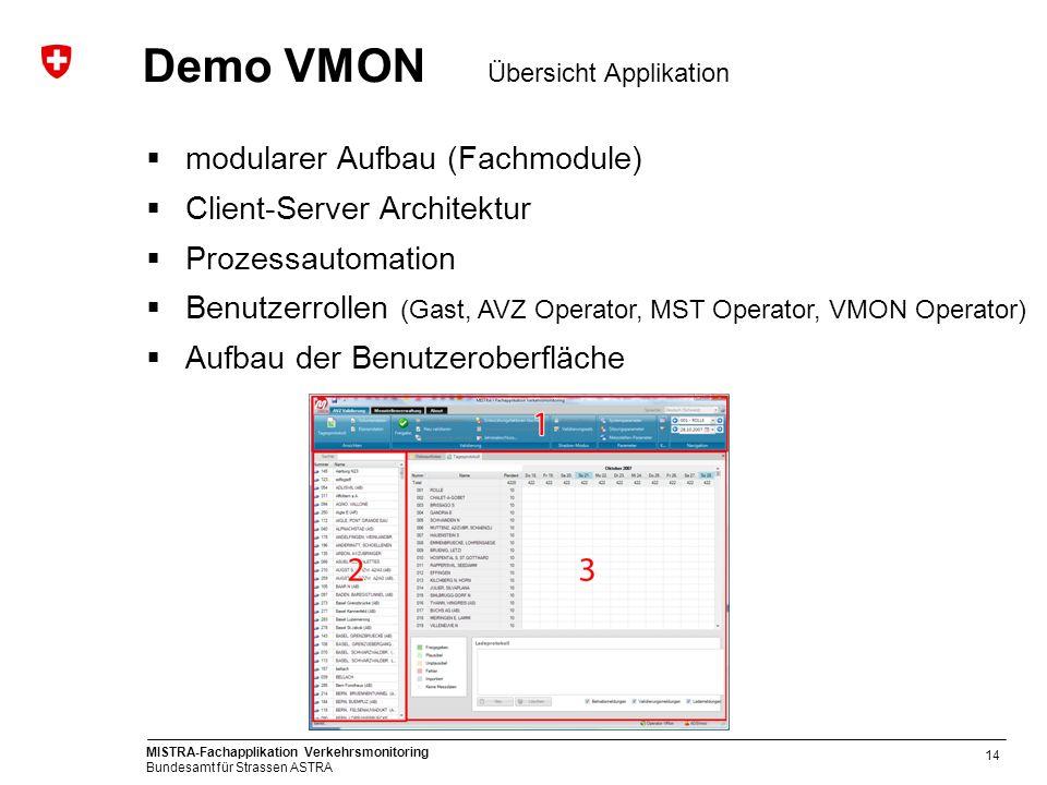 Demo VMON Übersicht Applikation