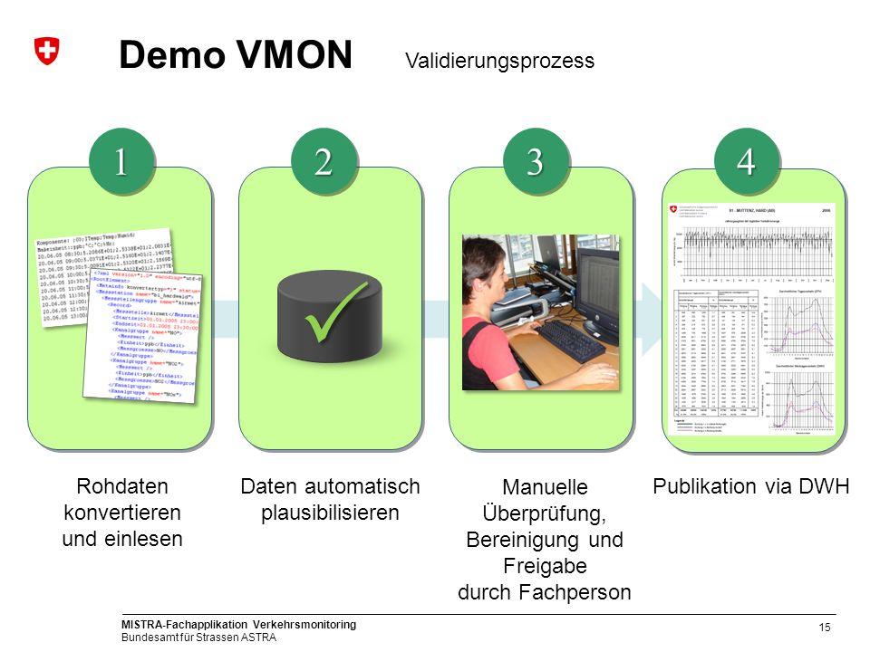  Demo VMON Validierungsprozess 1 2 3 4 Rohdaten konvertieren