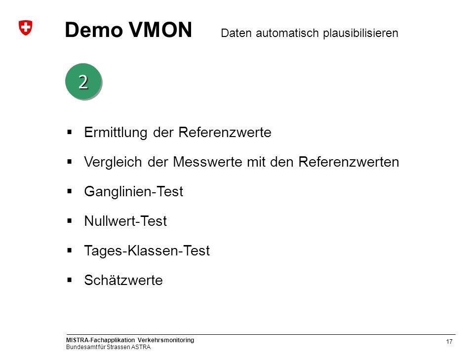 Demo VMON Daten automatisch plausibilisieren