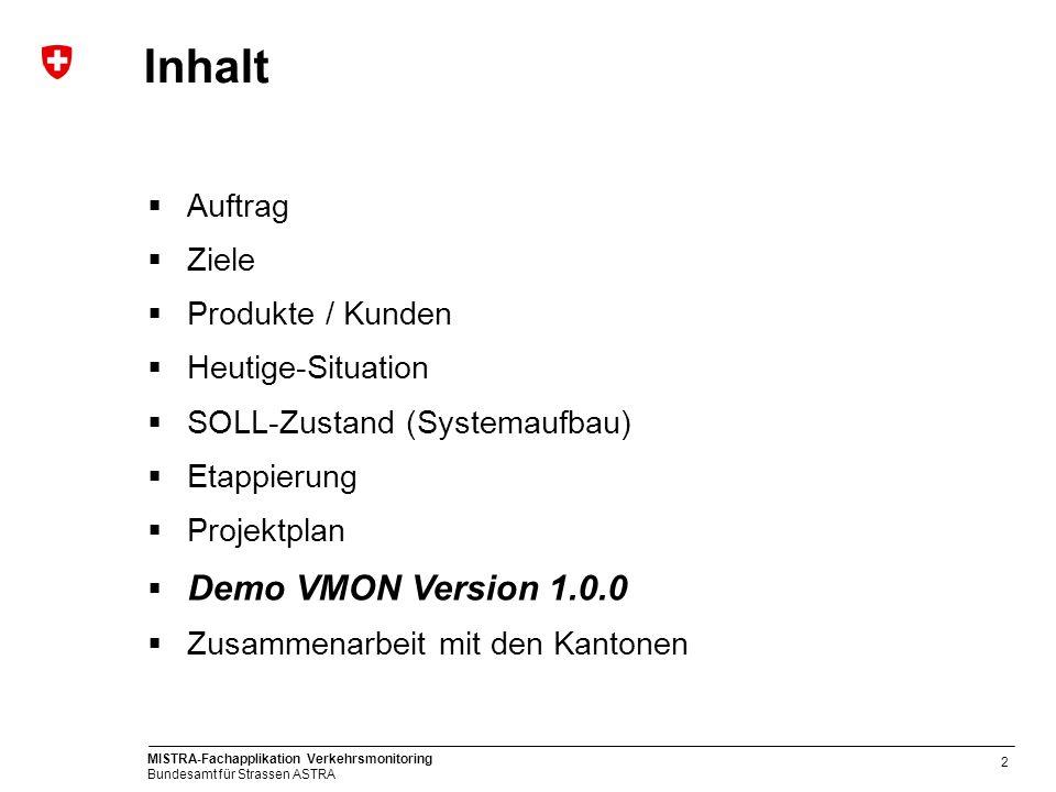 Inhalt Demo VMON Version 1.0.0 Auftrag Ziele Produkte / Kunden