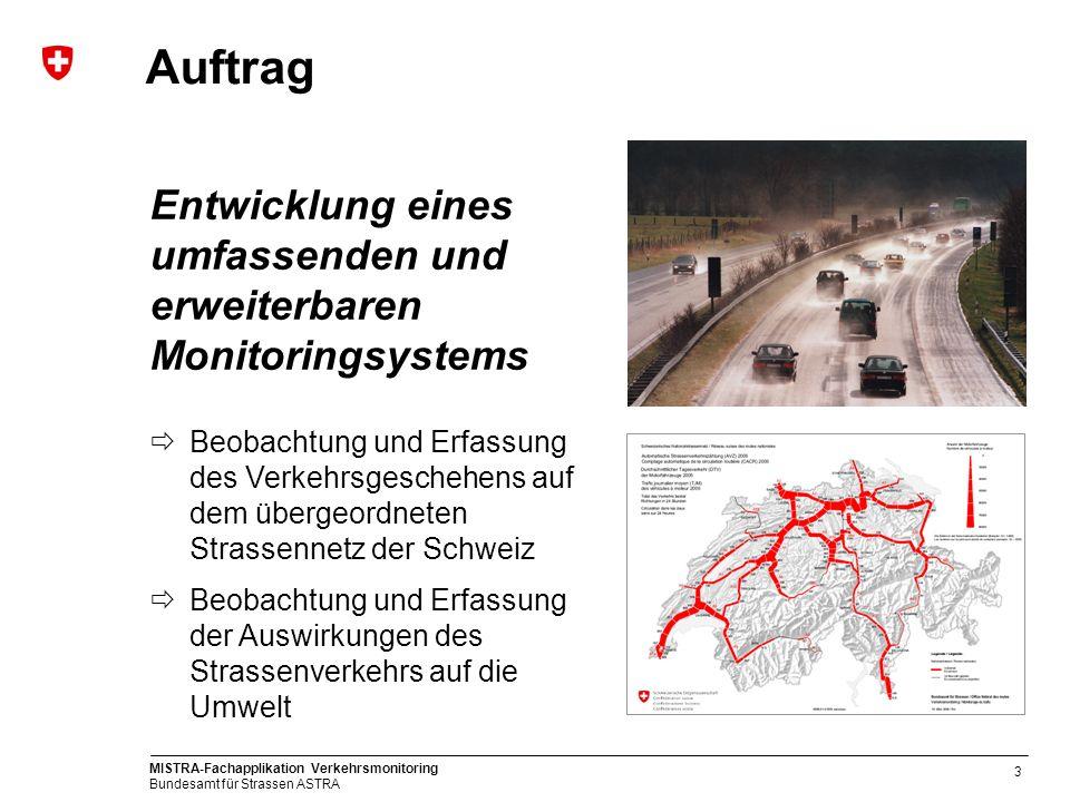 Auftrag Entwicklung eines umfassenden und erweiterbaren Monitoringsystems.