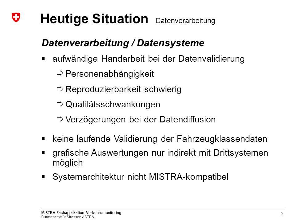 Heutige Situation Datenverarbeitung