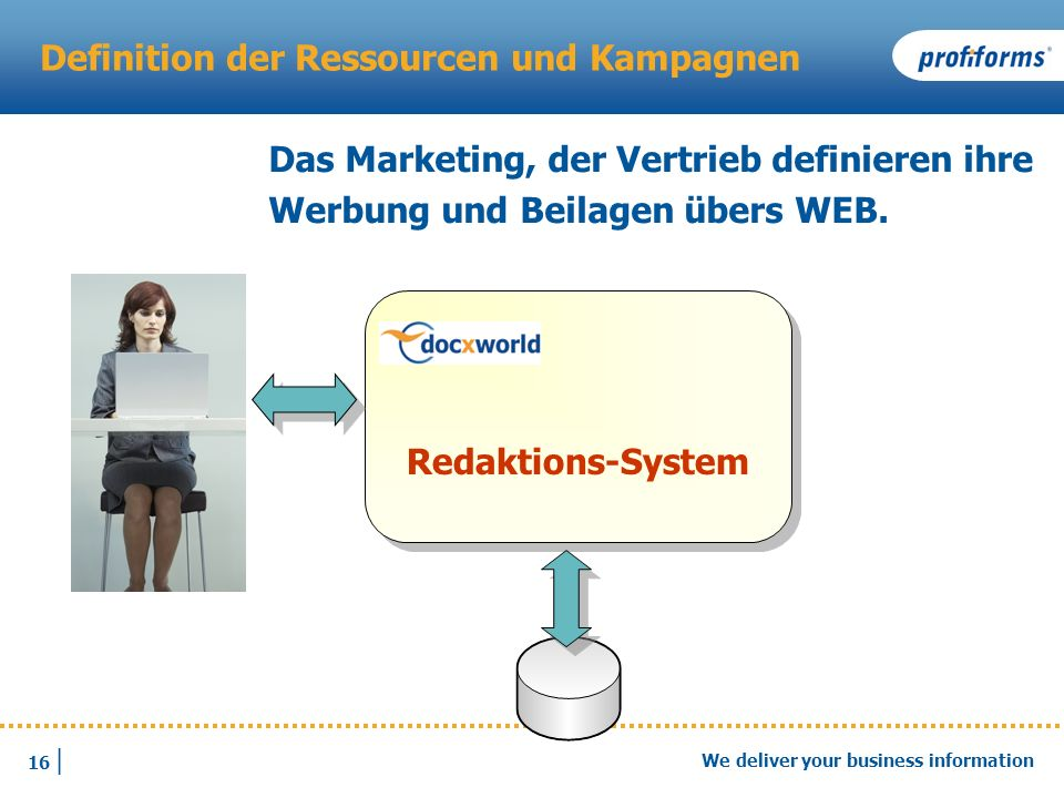 Definition der Ressourcen und Kampagnen