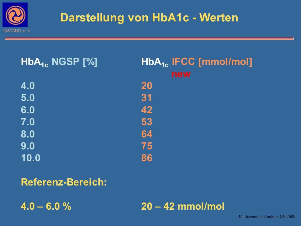 Darstellung von HbA1c - Werten