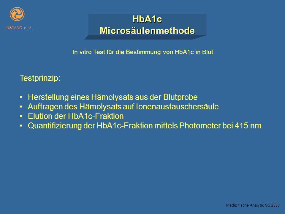 In vitro Test für die Bestimmung von HbA1c in Blut
