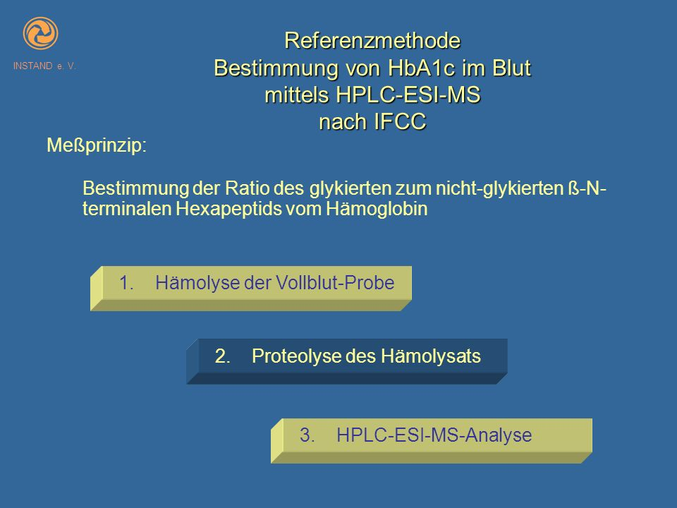 INSTAND e. V. Meßprinzip: Bestimmung der Ratio des glykierten zum nicht-glykierten ß-N- terminalen Hexapeptids vom Hämoglobin.