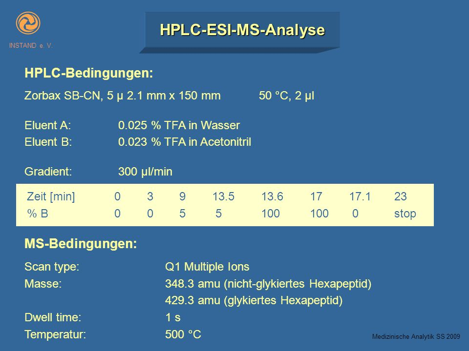 HPLC-ESI-MS-Analyse HPLC-Bedingungen: MS-Bedingungen: