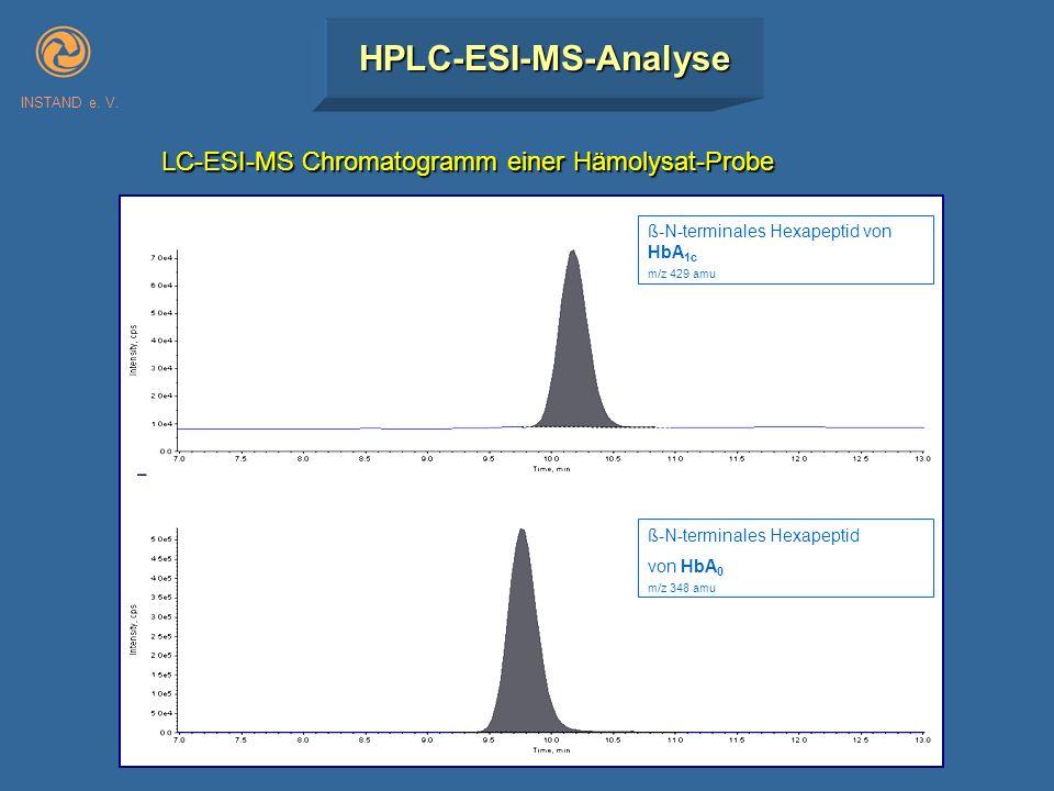 HPLC-ESI-MS-Analyse LC-ESI-MS Chromatogramm einer Hämolysat-Probe