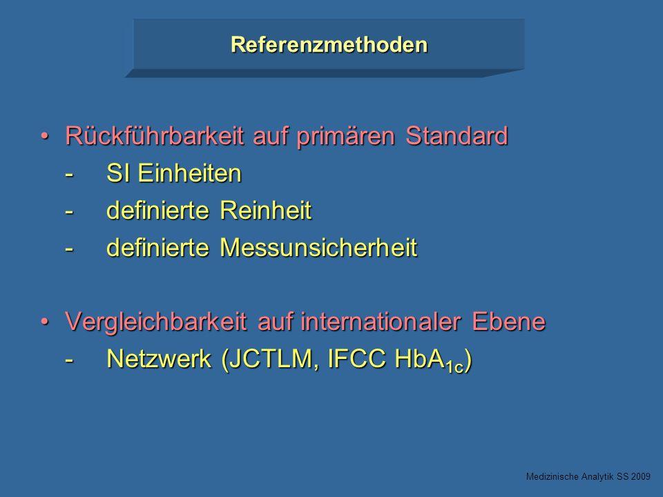 Rückführbarkeit auf primären Standard - SI Einheiten