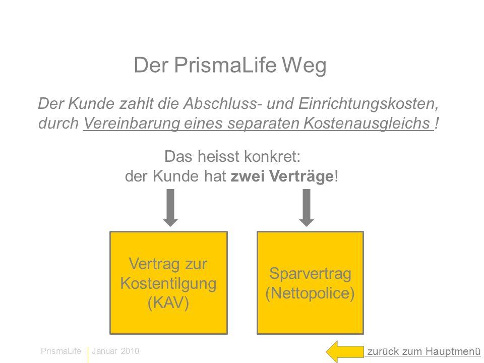 Der PrismaLife Weg Der Kunde zahlt die Abschluss- und Einrichtungskosten, durch Vereinbarung eines separaten Kostenausgleichs !