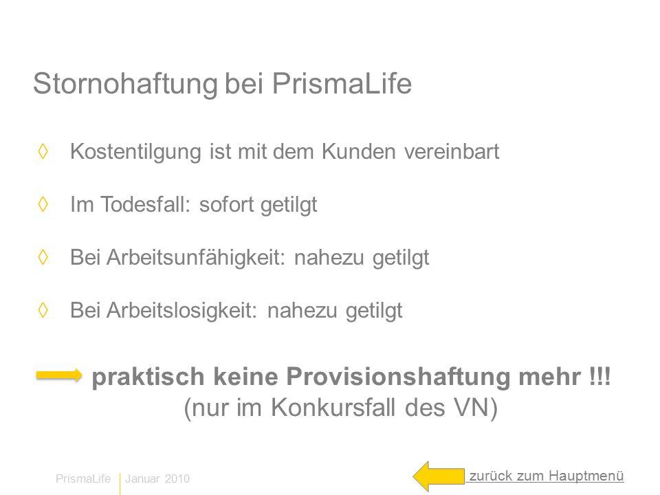 Stornohaftung bei PrismaLife