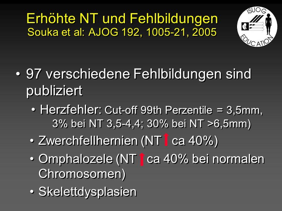 Erhöhte NT und Fehlbildungen Souka et al: AJOG 192, 1005-21, 2005